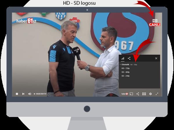 Otomatik HD -SD logosu